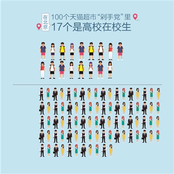 北京pk10单双稳赚技巧