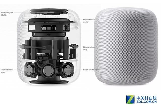 苹果homepod内部结构示意