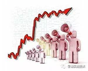 这种形态的股票可能暴涨,请提前布局!