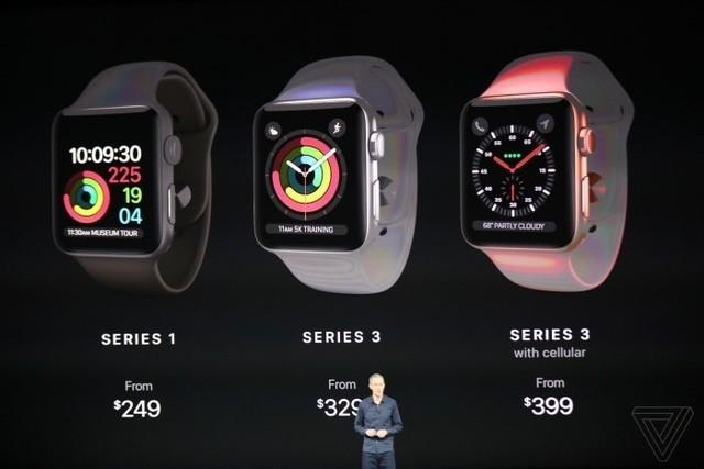 手表发3代苹果三星/华为否与之一战?|三星|华内核v手表手机图片