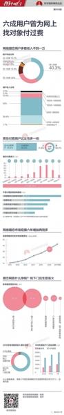 新京报新媒体编辑/陈璐 新京报新媒体制图/倪萍