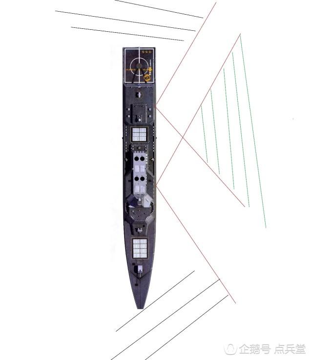 即便是雷达探测角度达到120°,前后仍有巨大盲区(黑线),而中间则有重叠区。