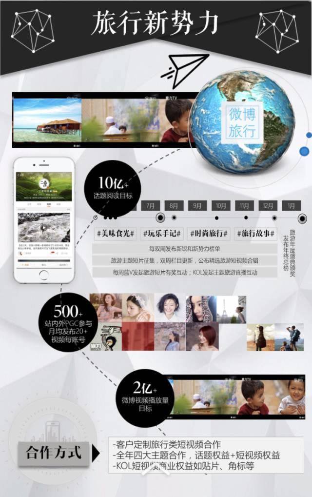新浪微博Q4会干嘛?热点营销项目抢先看!