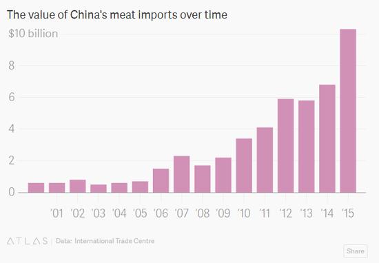 """3亿美元 中国引入以色列""""人造肉""""技术"""