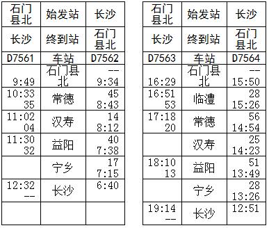 石长铁路将正式开行长沙站至常德、石门县北站