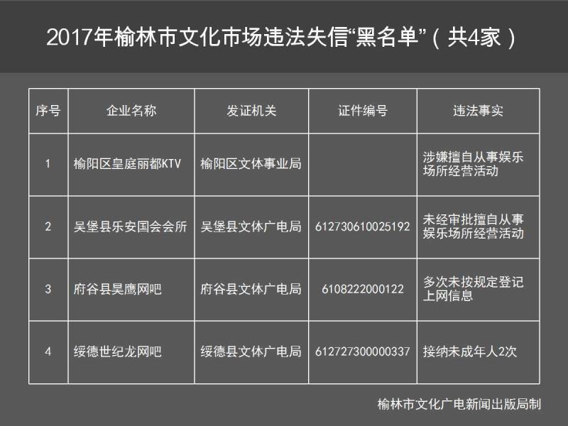 榆林发布文化经营单位黑榜 2娱乐场所2网吧上榜