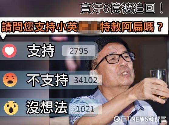 """网友对""""特赦""""陈水扁表态。(图片来源:台湾""""东森新闻云"""")"""
