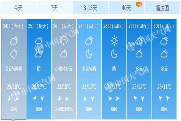 北京未来7天天气预告。