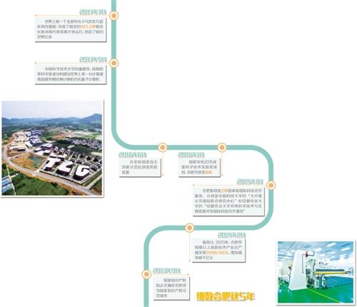 """创业--大湖名城""""领跑""""科技创新"""