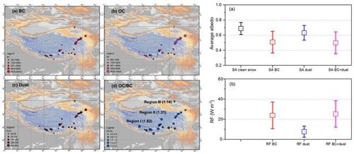 青藏高原冰冻圈吸光性杂质及其影响研究获进展
