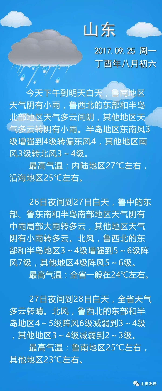 天气| 山东:明天冷空气来袭 大风大雨将至 最高温24℃