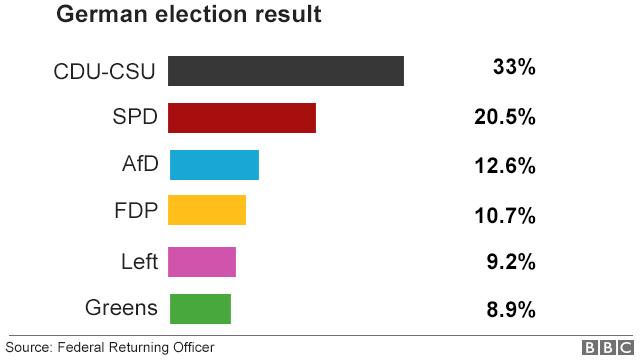 (图片来源:BBC)