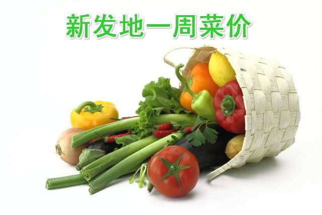 猪肉价格继续上升,蔬菜平均价有所上涨   新发地一周菜价