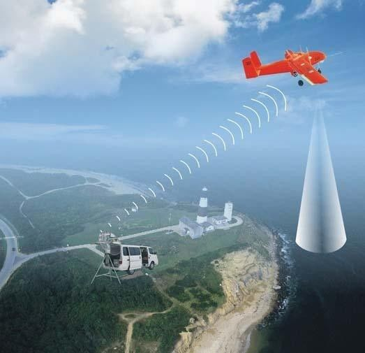▲资料图片:ASN-212无人机工作状态示意图(爱生公司网站)