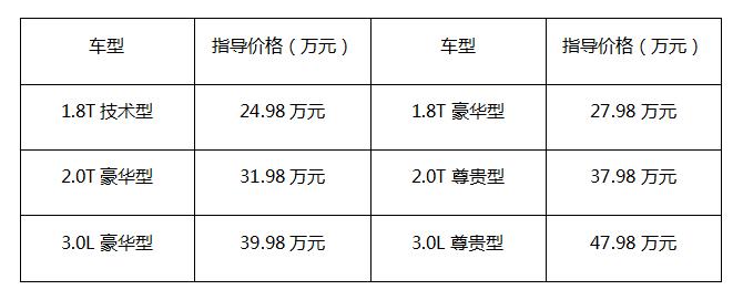 《车舞飞扬》新红旗 新梦想 新H7郑州荣耀上市