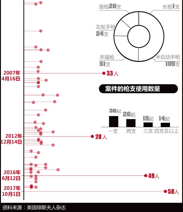 数据截至北京时间10月2日晚11时40分。