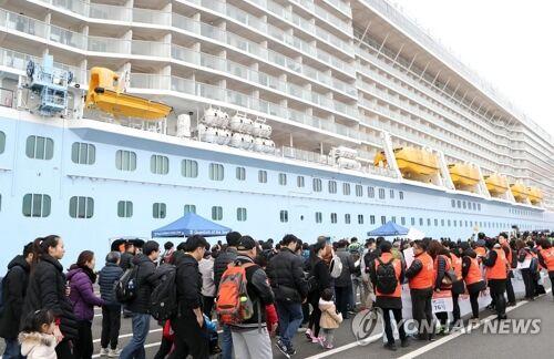 资料图:游客下船游釜山(图片来源:韩联社)