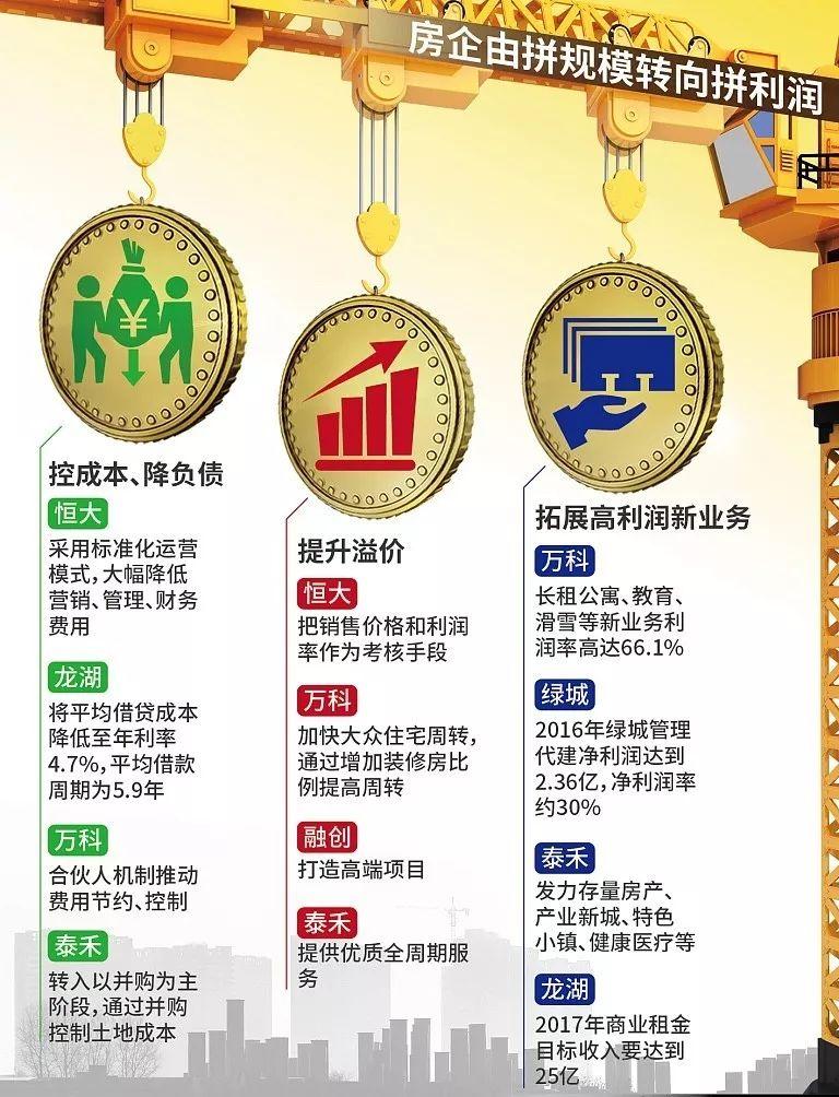雄安三变 能否成为城镇化发展的样板?