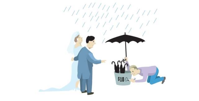 图2:不期而遇的降雨增加了雨伞的需求,但是借机涨价的销售者却会被人鄙视。