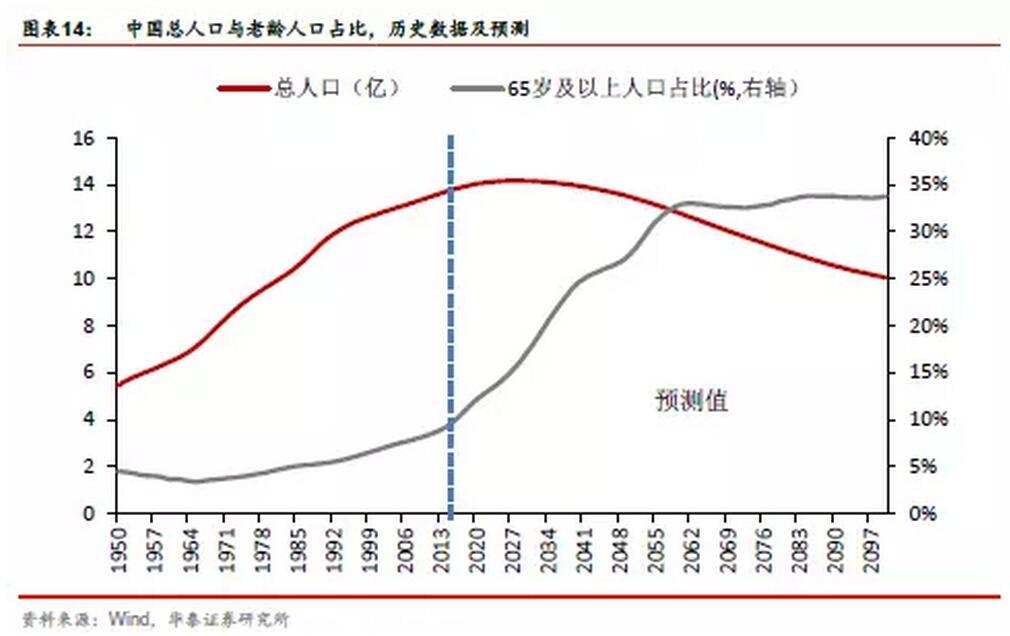 发达国家人均gdp