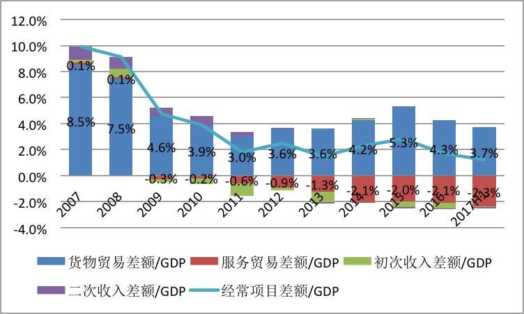 中国总gdp_为什么是贵阳举办2017中国国际大数据产业博览会