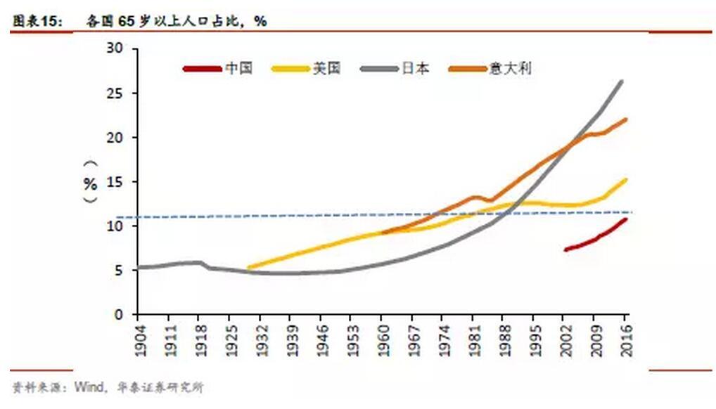 发达国家靠什么拉动gdp_中信证券点评欧央行2019年12月货币会议 2020年QE料继续 财政小幅扩张