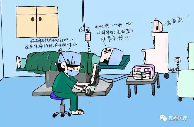 图片泉源于微信民众号宜嘉医疗