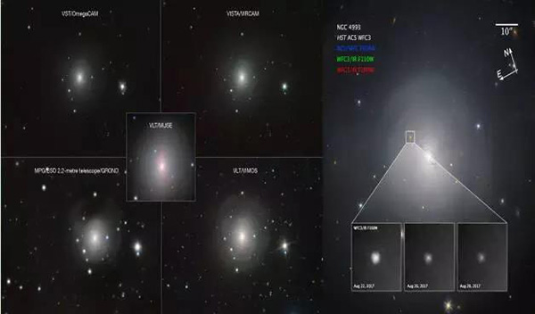 (左)欧南台几个差别望远镜看到引力波源对应的光学图像。(右)哈勃望远镜在差别时间观察到的图像。