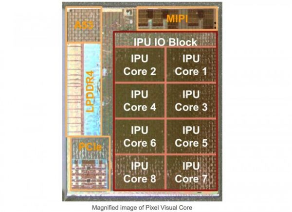 Google第一款移动芯片是隐藏在Pixel2图像处理器