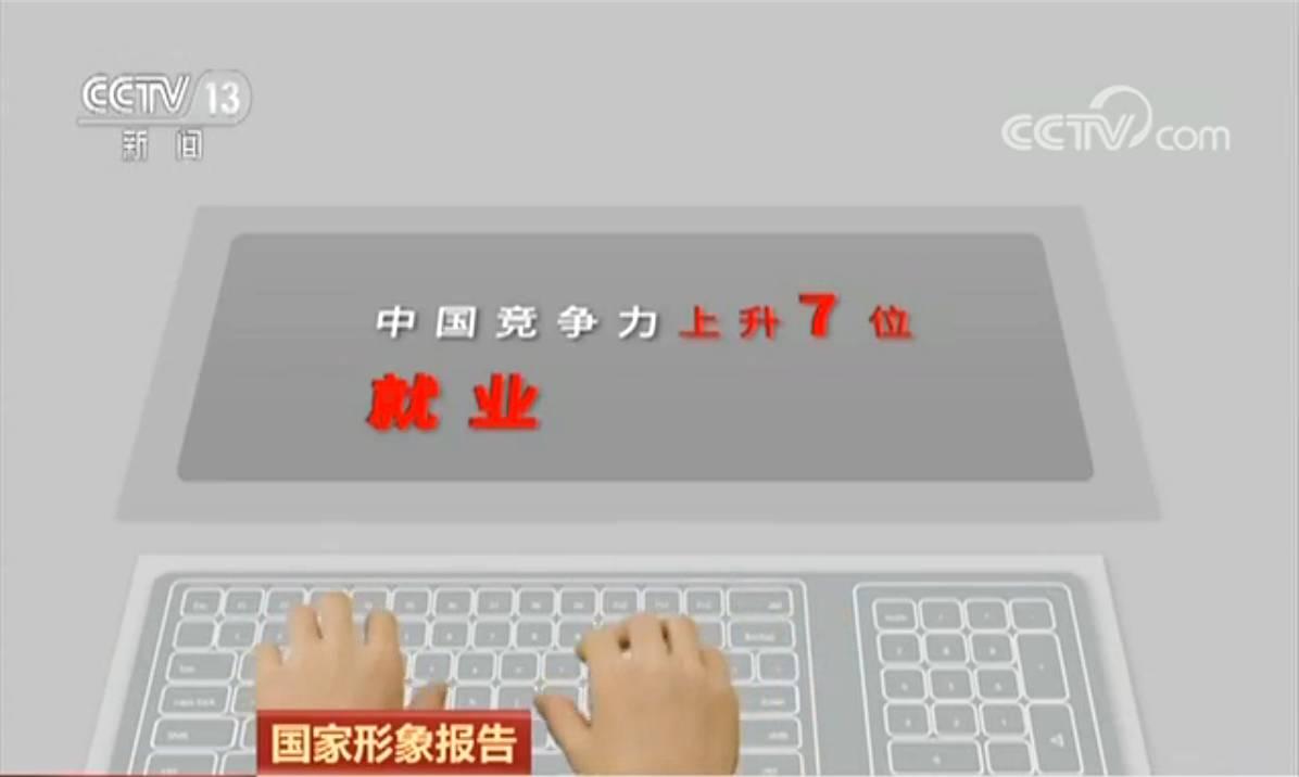 国家形象报告   中国为世界创造多少就业机会?这个数字让人自豪