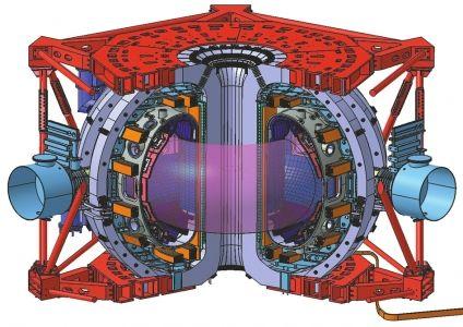 ↑磁约束核聚变树模堆示意图