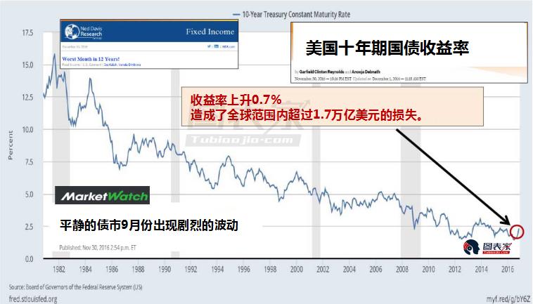 金融市场泡沫严重 专家称黄金将是危机最佳投资品种