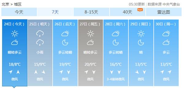 10月24日5时30分公布的北京未来7天天气预告