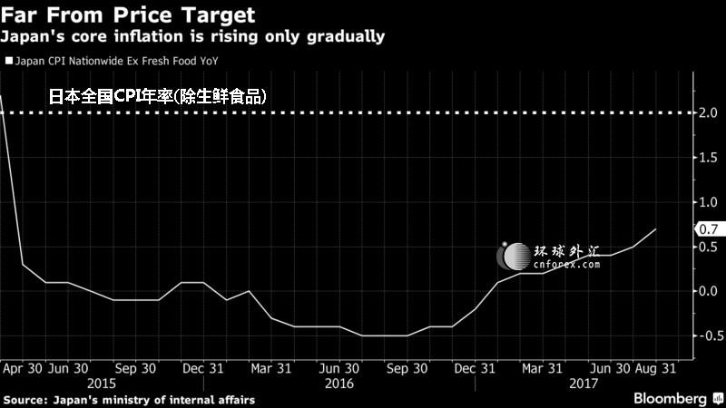 1990年gdp_滨州前三季度GDP突破1990亿同比增长6.3%