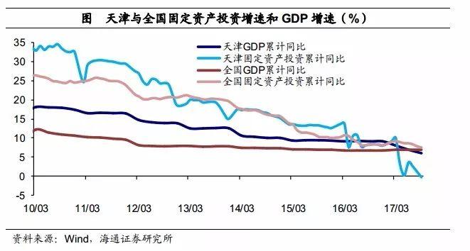 雾霾与gdp_面对雾霾 要GDP还是要命(3)