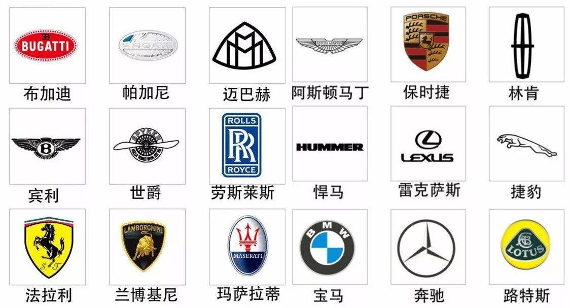所有国产车的标志图片_车的所有标志图片大全_汽车品牌标志大全图片