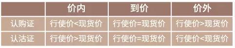 凤凰娱乐登录撬動股票市場的工具——香港渦輪|港股|港幣|投資