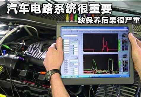 雨刮电机电路原理图 第二十一课:汽车空调系统 1.汽车空调系统组成 2.