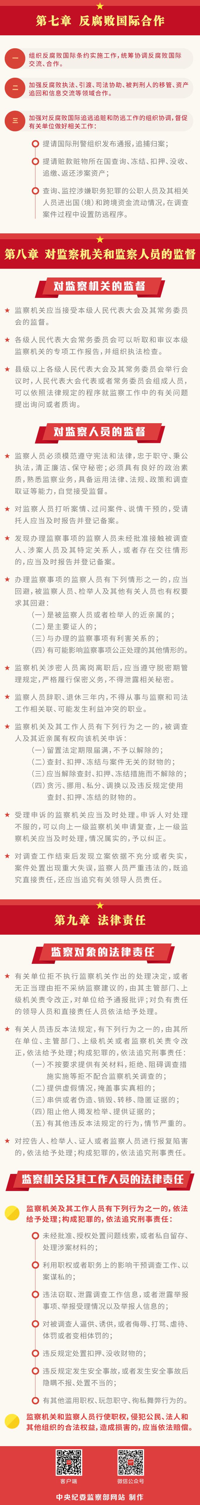 (中央纪委监察部网站 李芸/图 代江兵/文字整理)