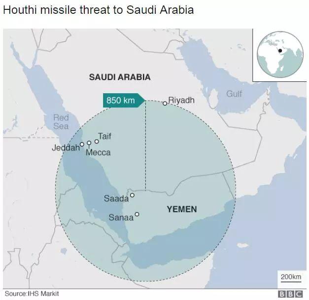 ▲胡塞武装对沙特的导弹威胁(BBC)