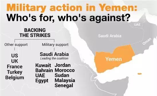 ▲支持对也门采取军事行动的国家(半岛电视台)