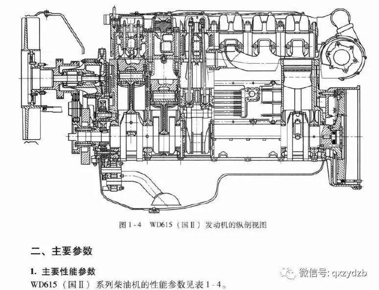 节wd615(国Ⅱ)发动机的结构一,总体结构二,主要参数三,气缸体与曲轴箱图片