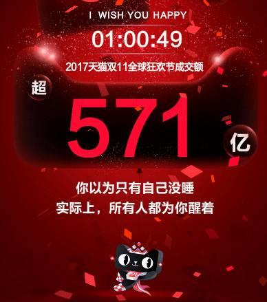 双十一是中国剁手党的独特节日