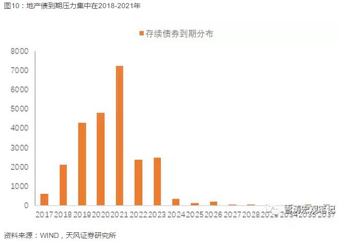 亮点在结构——18年中国宏观经济展望