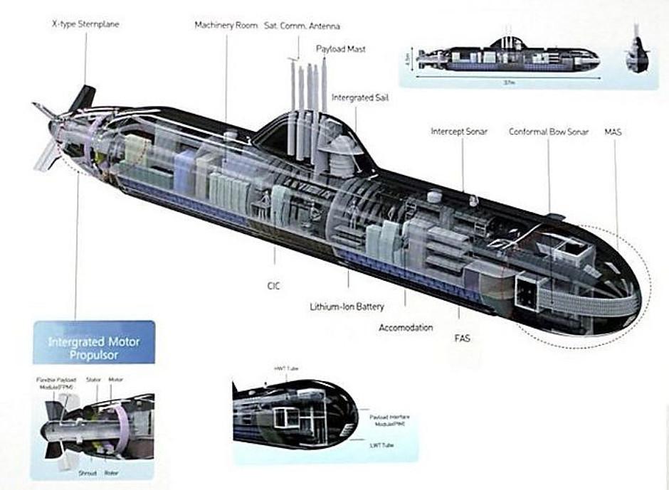 韩国四处推销的小潜艇