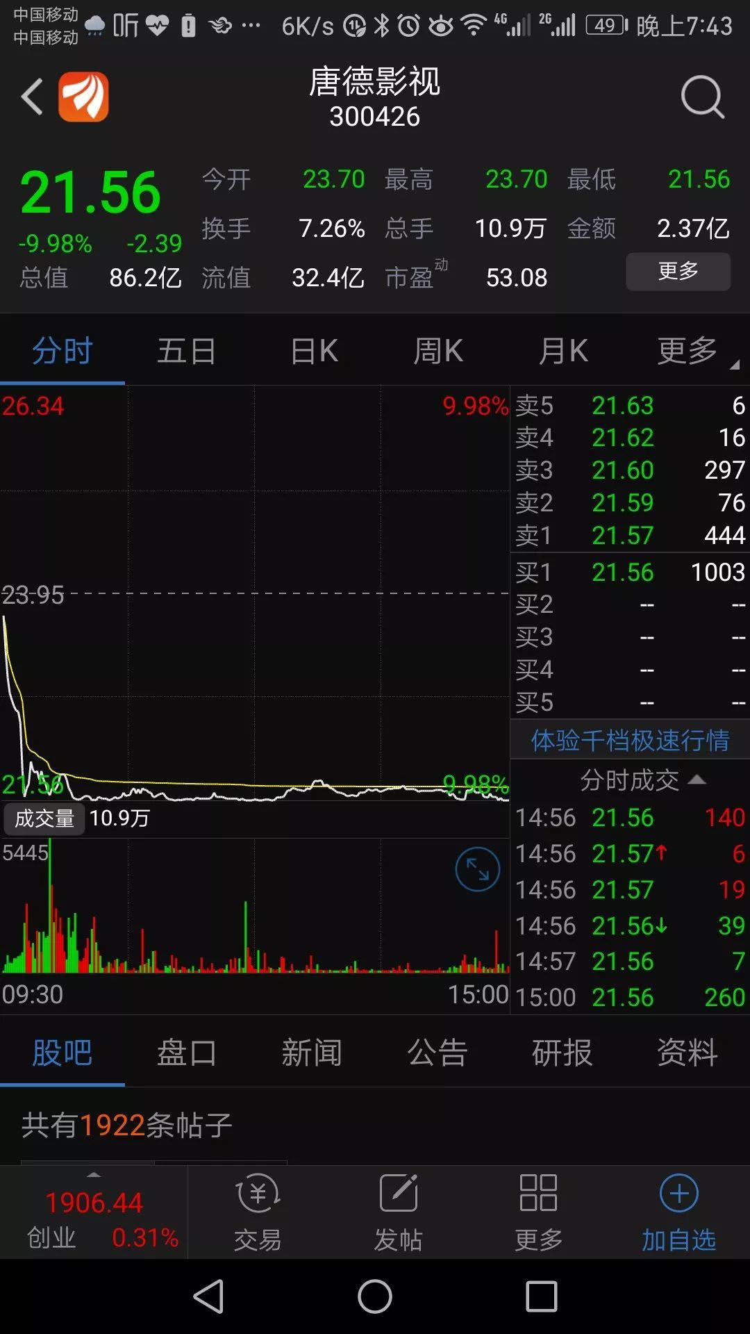 唐德影视《中国好声音》版权要丢 赵薇吃了一个跌停