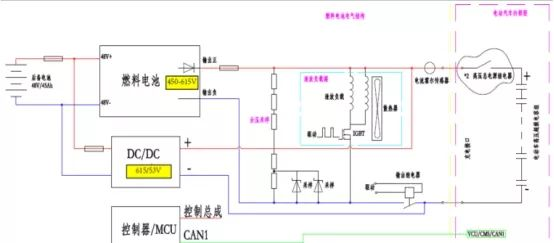电路 电路图 电子 户型 户型图 平面图 原理图 554_243