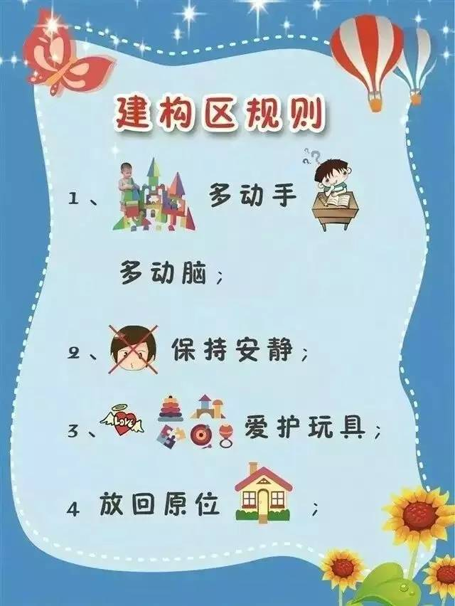 幼儿园区域规则图分门别类,幼师们请笑纳收藏