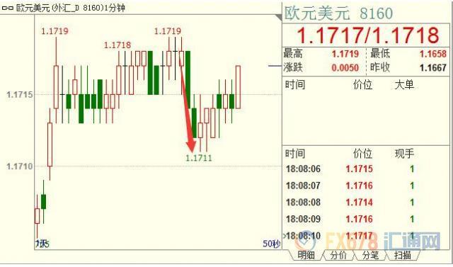 2020广州合区第三季度GDP_7.3 ,合理的 新常态
