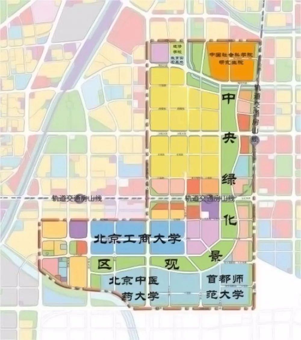 良乡大学城未来规划图